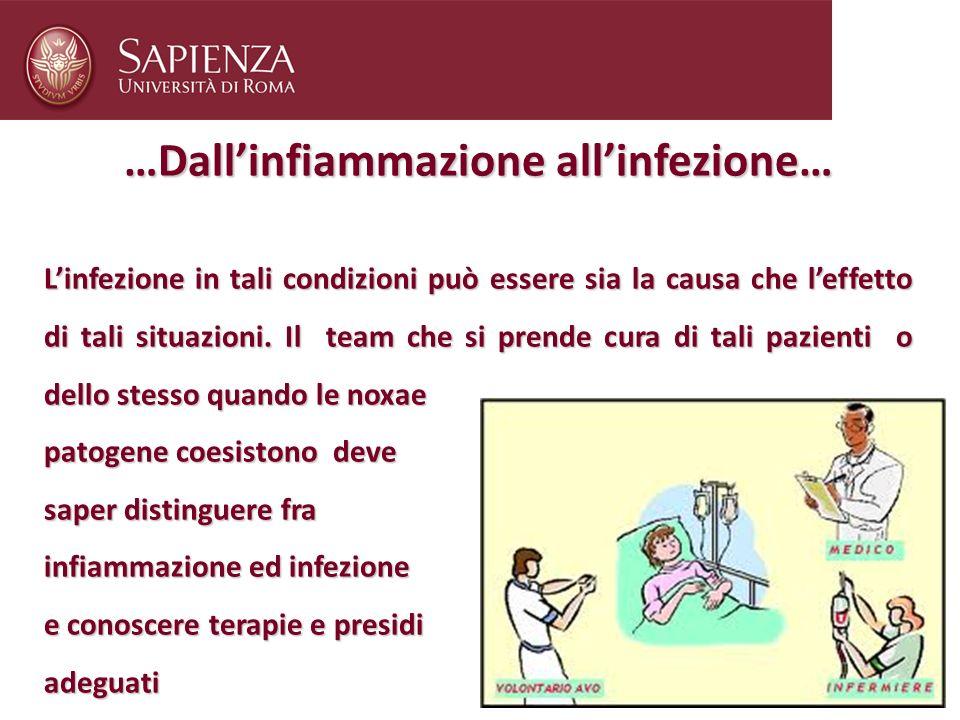…Dallinfiammazione allinfezione… Linfezione in tali condizioni può essere sia la causa che leffetto di tali situazioni. Il team che si prende cura di