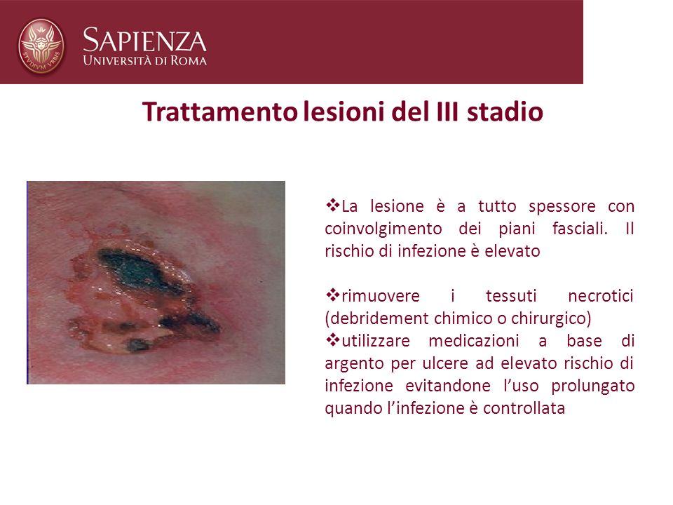 Trattamento lesioni del III stadio La lesione è a tutto spessore con coinvolgimento dei piani fasciali. Il rischio di infezione è elevato rimuovere i