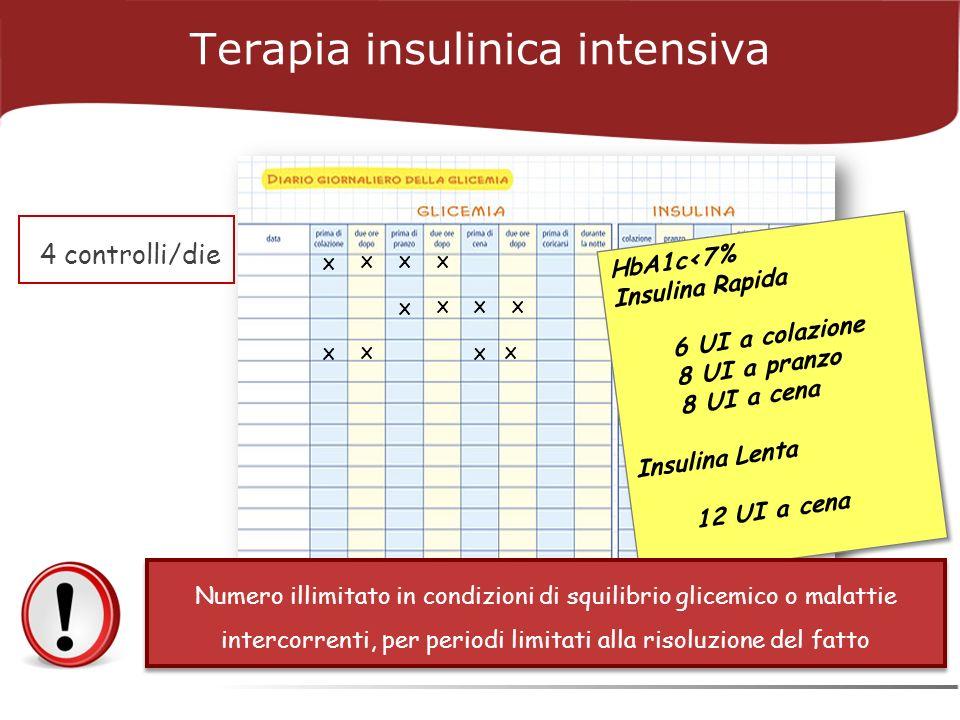 4 controlli/die X XXX X XXX X X X X HbA1c<7% Insulina Rapida 6 UI a colazione 8 UI a pranzo 8 UI a cena Insulina Lenta 12 UI a cena HbA1c<7% Insulina Rapida 6 UI a colazione 8 UI a pranzo 8 UI a cena Insulina Lenta 12 UI a cena Terapia insulinica intensiva Numero illimitato in condizioni di squilibrio glicemico o malattie intercorrenti, per periodi limitati alla risoluzione del fatto
