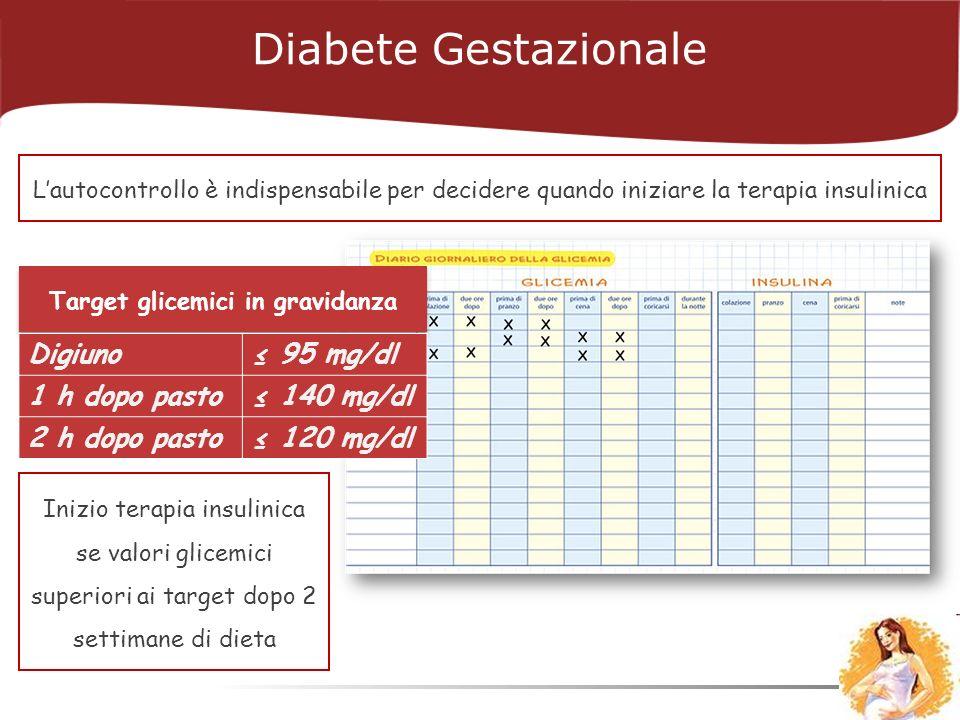Lautocontrollo è indispensabile per decidere quando iniziare la terapia insulinica Inizio terapia insulinica se valori glicemici superiori ai target dopo 2 settimane di dieta Target glicemici in gravidanza Digiuno 95 mg/dl 1 h dopo pasto 140 mg/dl 2 h dopo pasto 120 mg/dl Diabete Gestazionale