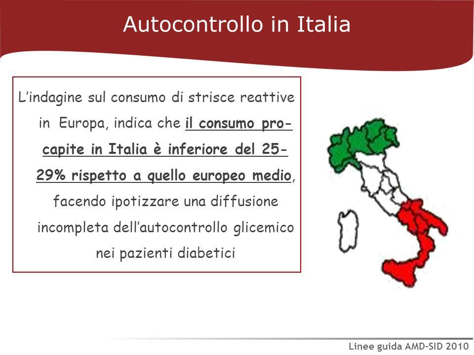 Lindagine sul consumo di strisce reattive in Europa, indica che il consumo pro- capite in Italia è inferiore del 25- 29% rispetto a quello europeo medio, facendo ipotizzare una diffusione incompleta dellautocontrollo glicemico nei pazienti diabetici Autocontrollo in Italia Linee guida AMD-SID 2010
