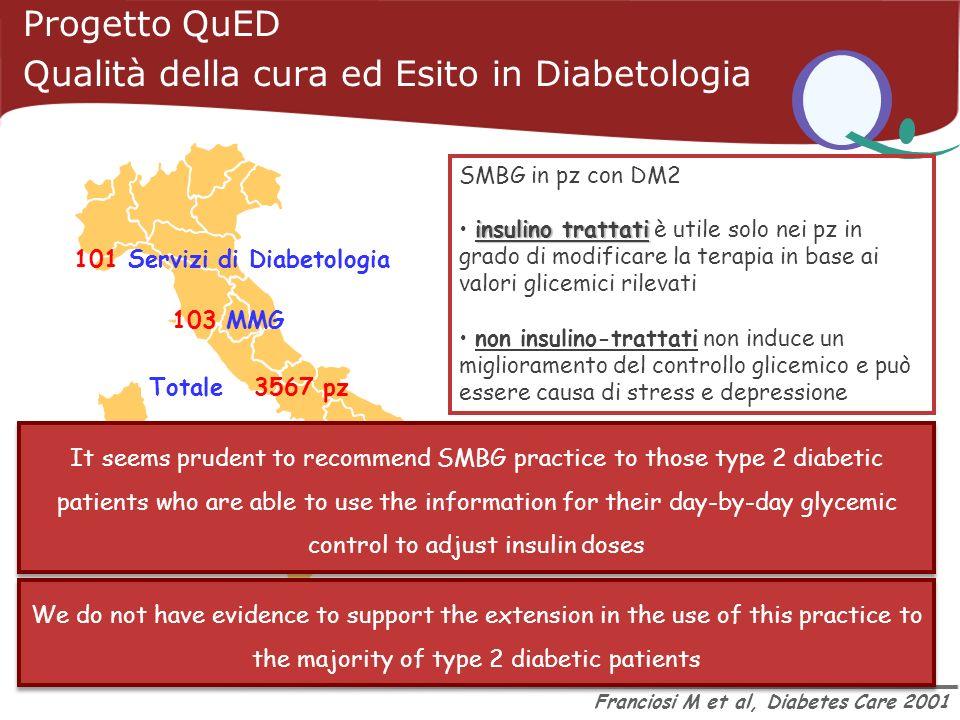 Totale 3567 pz 101 Servizi di Diabetologia 103 MMG SMBG in pz con DM2 insulino trattati insulino trattati è utile solo nei pz in grado di modificare la terapia in base ai valori glicemici rilevati non insulino-trattati non induce un miglioramento del controllo glicemico e può essere causa di stress e depressione It seems prudent to recommend SMBG practice to those type 2 diabetic patients who are able to use the information for their day-by-day glycemic control to adjust insulin doses Progetto QuED Qualità della cura ed Esito in Diabetologia Franciosi M et al, Diabetes Care 2001 We do not have evidence to support the extension in the use of this practice to the majority of type 2 diabetic patients