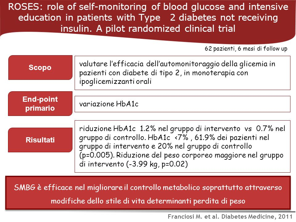 ROSES: role of self-monitoring of blood glucose and intensive education in patients with Type 2 diabetes not receiving insulin.