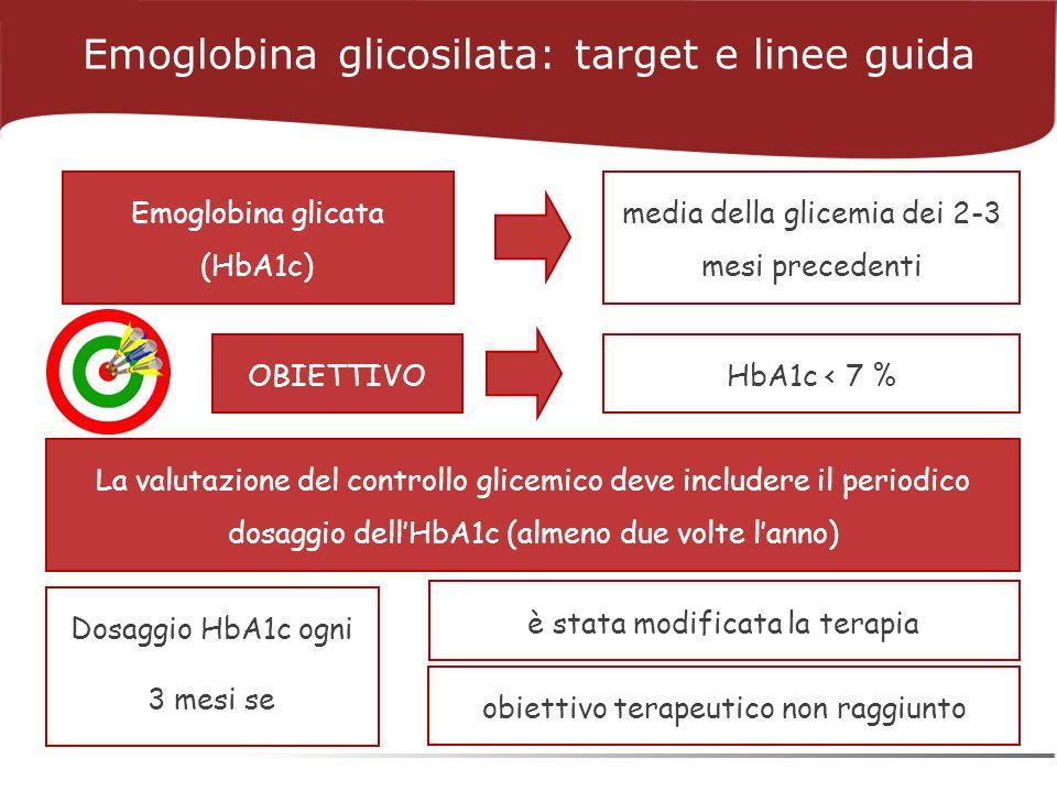 OBIETTIVO Emoglobina glicata (HbA1c) media della glicemia dei 2-3 mesi precedenti Dosaggio HbA1c ogni 3 mesi se La valutazione del controllo glicemico