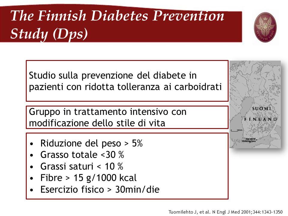 The Finnish Diabetes Prevention Study (Dps) Tuomilehto J, et al. N Engl J Med 2001;344:1343–1350 Riduzione del peso > 5% Grasso totale <30 % Grassi sa