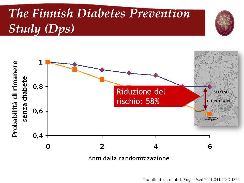 The Finnish Diabetes Prevention Study (Dps) Tuomilehto J, et al. N Engl J Med 2001;344:1343–1350 Riduzione del rischio: 58%