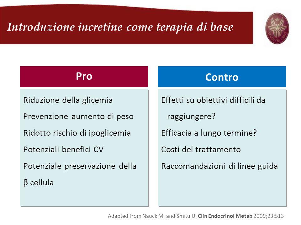 Riduzione della glicemia Prevenzione aumento di peso Ridotto rischio di ipoglicemia Potenziali benefici CV Potenziale preservazione della β cellula Ri