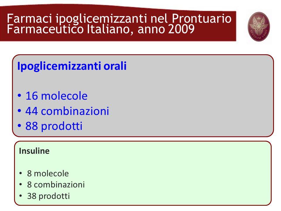Farmaci ipoglicemizzanti nel Prontuario Farmaceutico Italiano, anno 2009 Ipoglicemizzanti orali 16 molecole 44 combinazioni 88 prodotti Insuline 8 mol