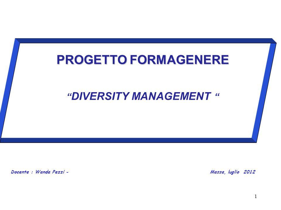 OBIETTIVI MODULO Sensibilizzare e riflettere sulla Diversity sia come filosofia di gestione del personale sia come pratica con strumenti in grado di produrre risultati di efficacia sui versanti organizzativo e soggettivo; Fornire una panoramica del D.