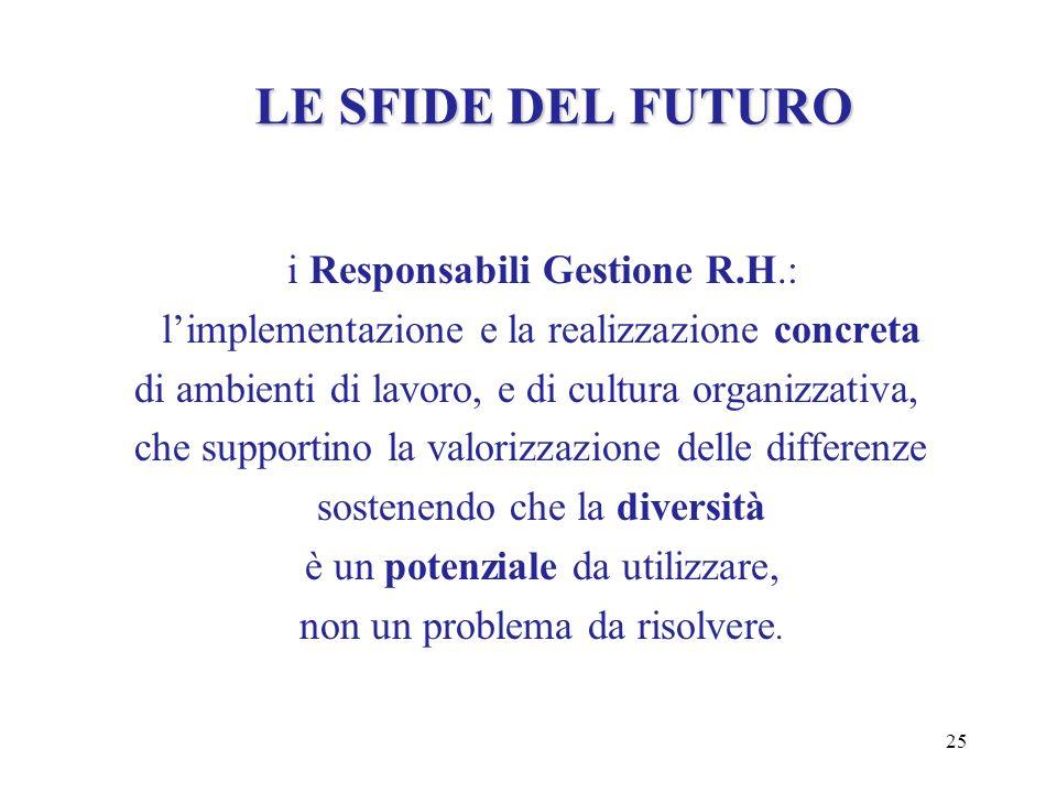 25 LE SFIDE DEL FUTURO i Responsabili Gestione R.H.: limplementazione e la realizzazione concreta di ambienti di lavoro, e di cultura organizzativa, c