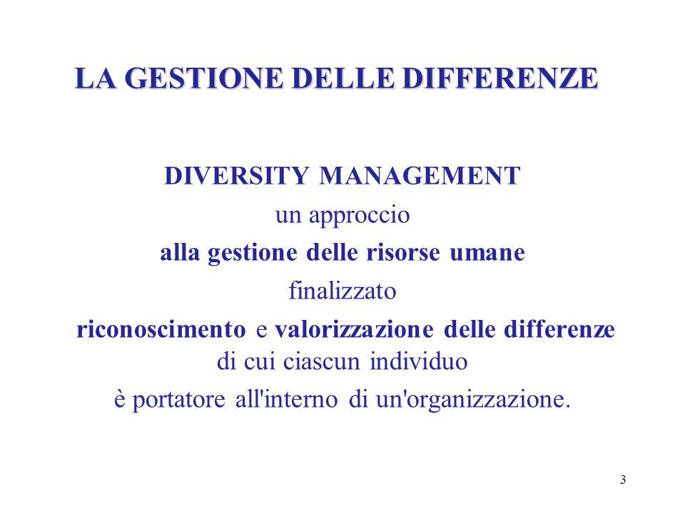 3 LA GESTIONE DELLE DIFFERENZE DIVERSITY MANAGEMENT un approccio alla gestione delle risorse umane finalizzato riconoscimento e valorizzazione delle d