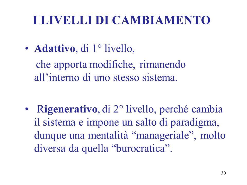 30 I LIVELLI DI CAMBIAMENTO Adattivo, di 1° livello, che apporta modifiche, rimanendo allinterno di uno stesso sistema. Rigenerativo, di 2° livello, p