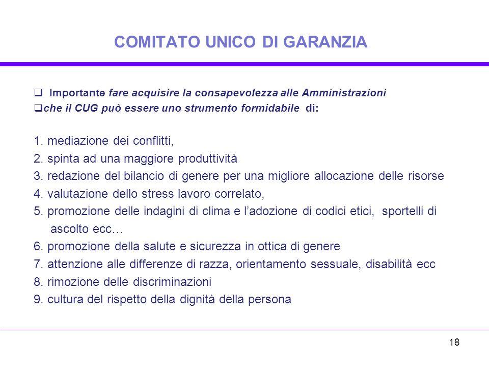 COMITATO UNICO DI GARANZIA Importante fare acquisire la consapevolezza alle Amministrazioni che il CUG può essere uno strumento formidabile di: 1.