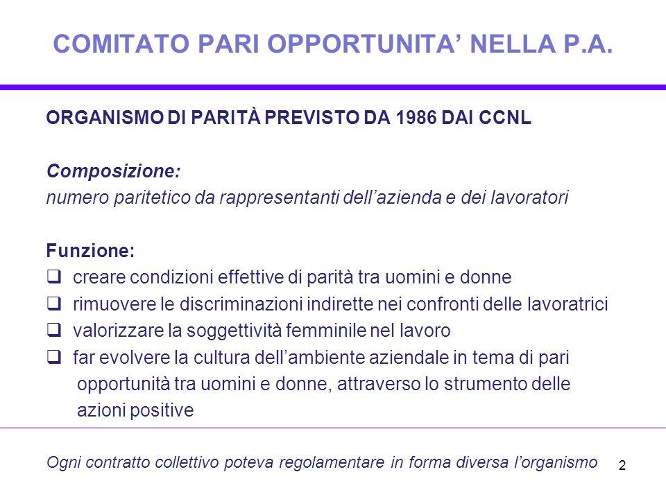 COMITATO PARI OPPORTUNITA NELLA P.A.
