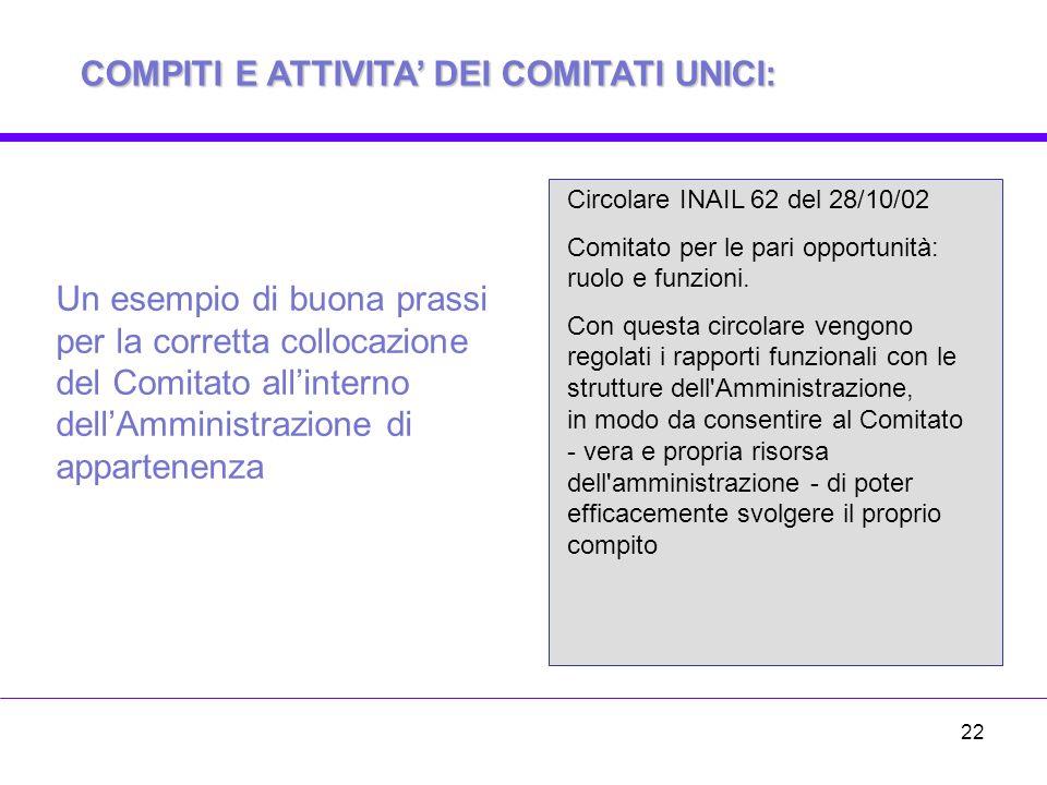 COMPITI E ATTIVITA DEI COMITATI UNICI: Un esempio di buona prassi per la corretta collocazione del Comitato allinterno dellAmministrazione di appartenenza Circolare INAIL 62 del 28/10/02 Comitato per le pari opportunità: ruolo e funzioni.