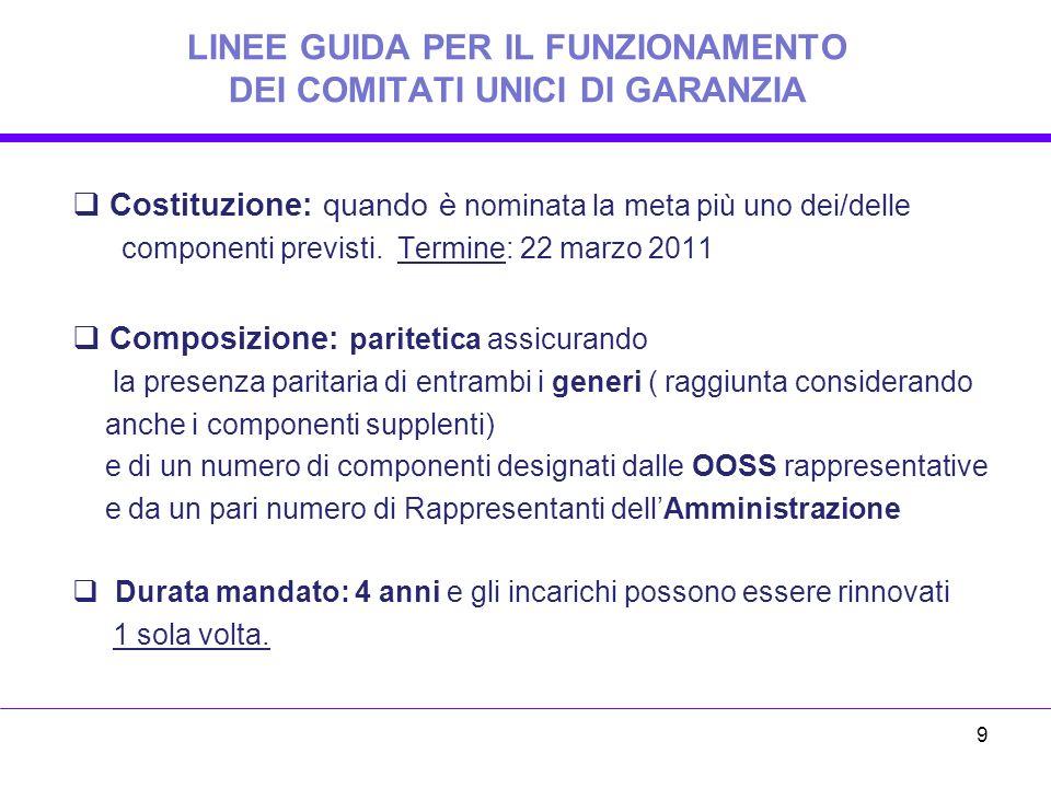 LINEE GUIDA PER IL FUNZIONAMENTO DEI COMITATI UNICI DI GARANZIA Costituzione: quando è nominata la meta più uno dei/delle componenti previsti.