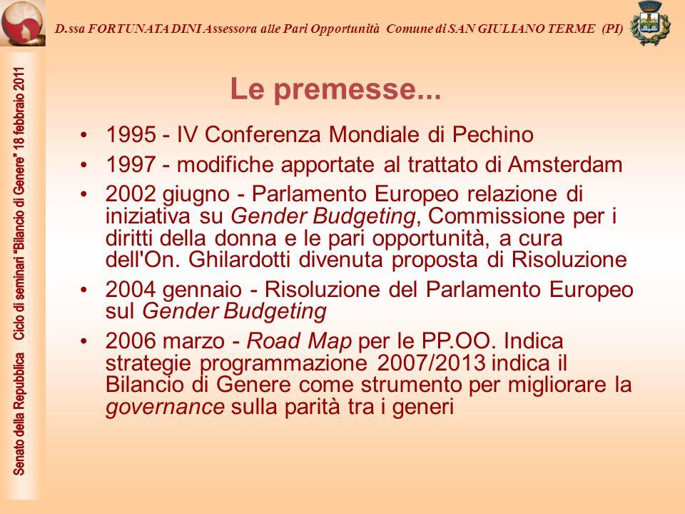 2006 (10 Maggio) Approvazione Carta Europea dell uguaglianza di donne e uomini nella vita locale e regionale Innsbruck XXIII Assemblea degli Stati Generali del Consiglio dei Comuni e delle Regioni d Europa (CCRE) nell Art.