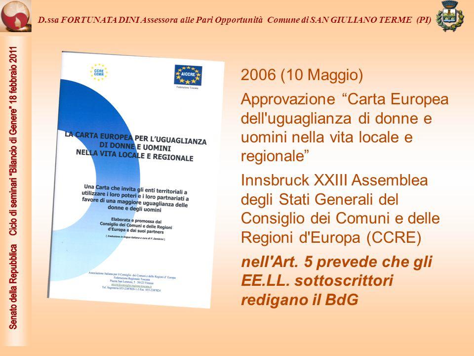 … a livello nazionale 2002 - esperienze di BdG di Comuni e Province, firma protocollo di intesa per lo scambio di buone prassi tra le province di Modena, Genova e Siena 2003 - modifica art.