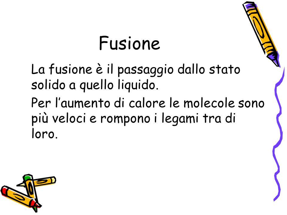 Fusione La fusione è il passaggio dallo stato solido a quello liquido. Per laumento di calore le molecole sono più veloci e rompono i legami tra di lo