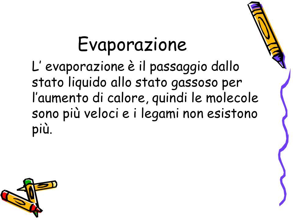 Evaporazione L evaporazione è il passaggio dallo stato liquido allo stato gassoso per laumento di calore, quindi le molecole sono più veloci e i legam
