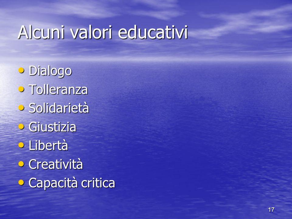 17 Alcuni valori educativi Dialogo Dialogo Tolleranza Tolleranza Solidarietà Solidarietà Giustizia Giustizia Libertà Libertà Creatività Creatività Capacità critica Capacità critica