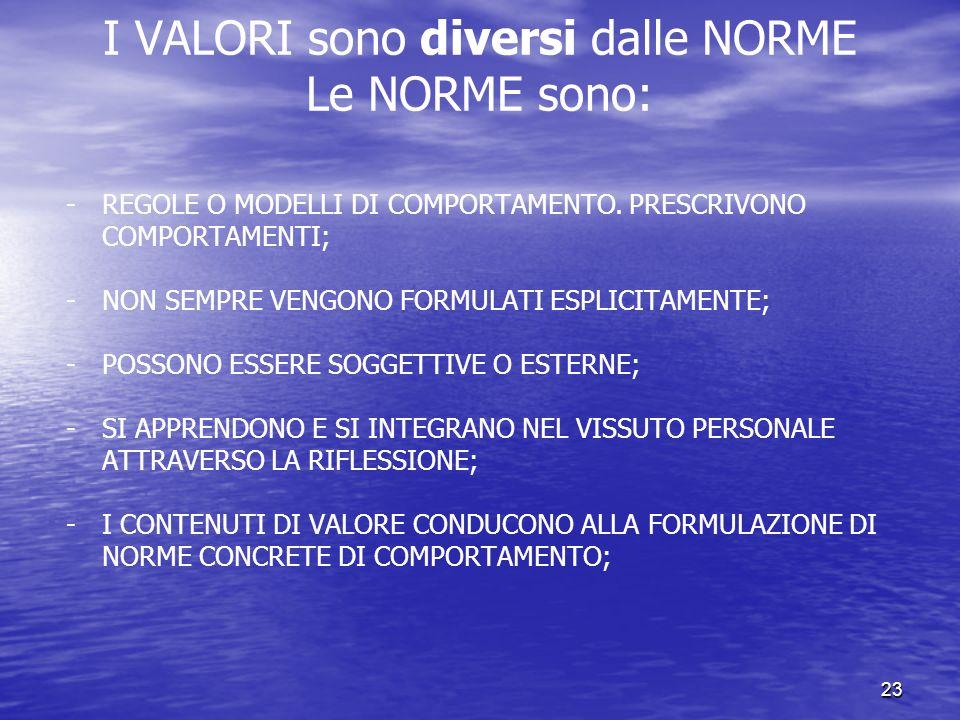23 I VALORI sono diversi dalle NORME Le NORME sono: - -REGOLE O MODELLI DI COMPORTAMENTO.