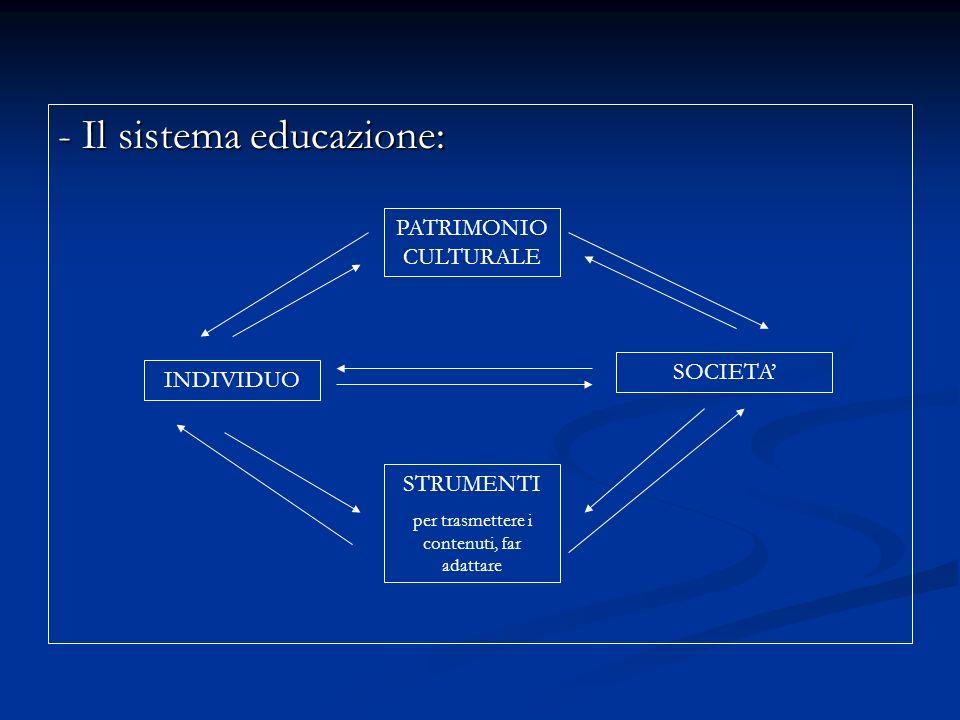 - Il sistema educazione: INDIVIDUO SOCIETA STRUMENTI per trasmettere i contenuti, far adattare PATRIMONIO CULTURALE