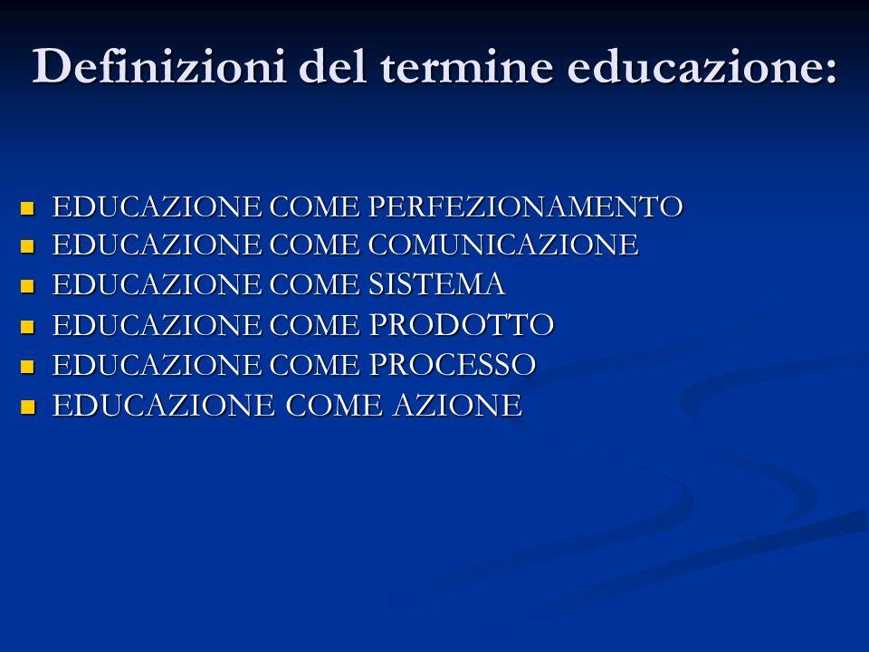 Definizioni del termine educazione: EDUCAZIONE COME PERFEZIONAMENTO EDUCAZIONE COME PERFEZIONAMENTO EDUCAZIONE COME COMUNICAZIONE EDUCAZIONE COME COMU