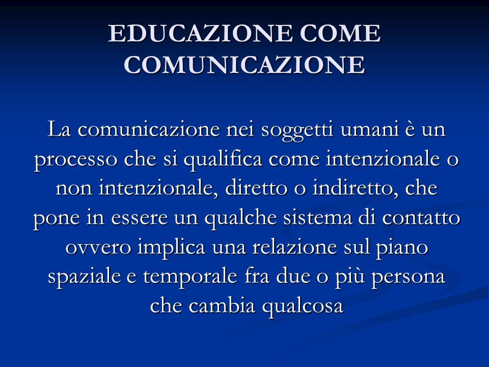 EDUCAZIONE COME COMUNICAZIONE La comunicazione nei soggetti umani è un processo che si qualifica come intenzionale o non intenzionale, diretto o indir