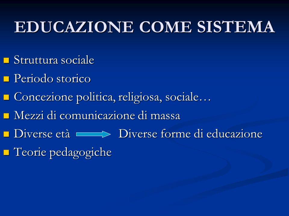 EDUCAZIONE COME SISTEMA Struttura sociale Struttura sociale Periodo storico Periodo storico Concezione politica, religiosa, sociale… Concezione politi