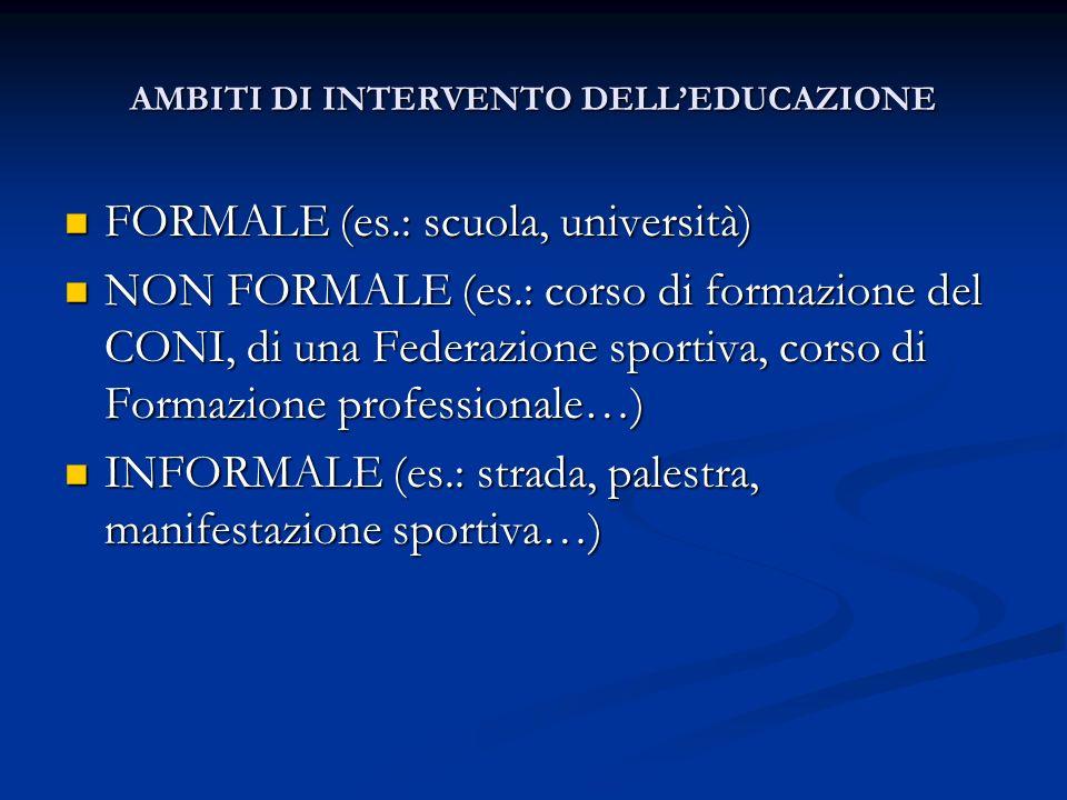 AMBITI DI INTERVENTO DELLEDUCAZIONE FORMALE (es.: scuola, università) FORMALE (es.: scuola, università) NON FORMALE (es.: corso di formazione del CONI