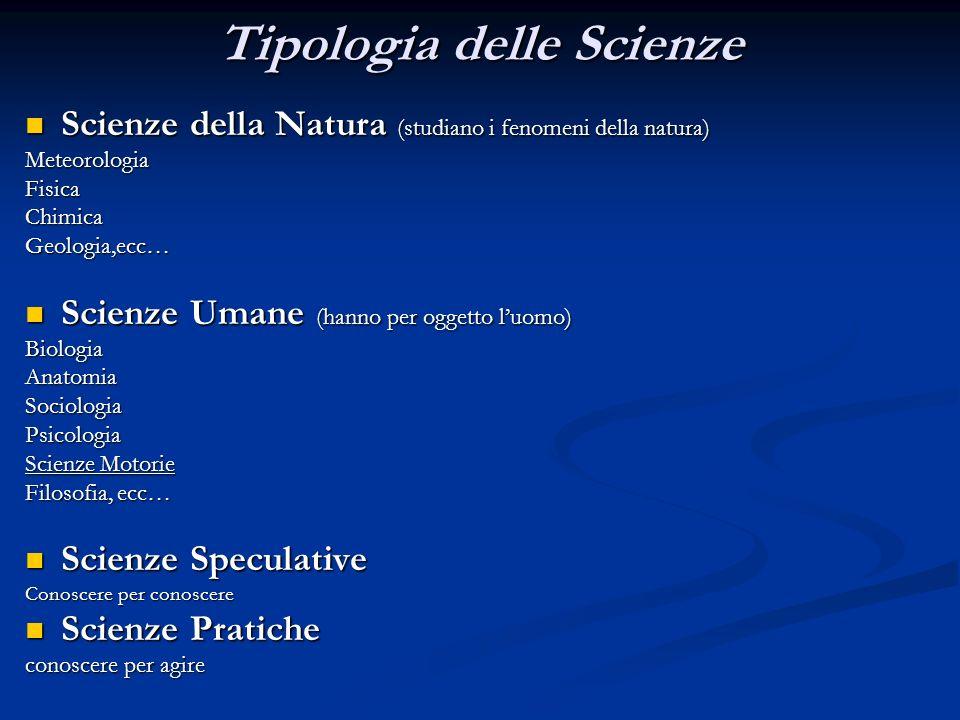 Tipologia delle Scienze Scienze della Natura (studiano i fenomeni della natura) Scienze della Natura (studiano i fenomeni della natura)MeteorologiaFis