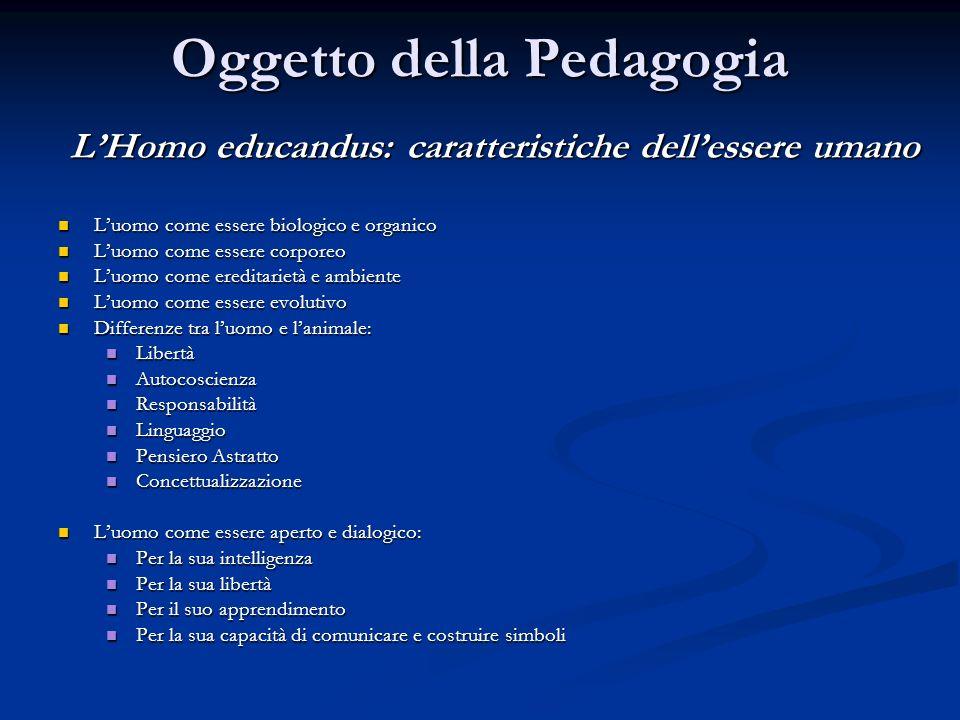 Oggetto della Pedagogia LHomo educandus: caratteristiche dellessere umano Luomo come essere biologico e organico Luomo come essere biologico e organic