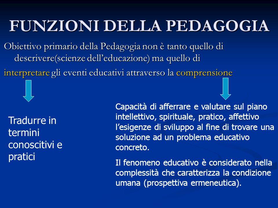 FUNZIONI DELLA PEDAGOGIA Obiettivo primario della Pedagogia non è tanto quello di descrivere(scienze delleducazione) ma quello di interpretare gli eve