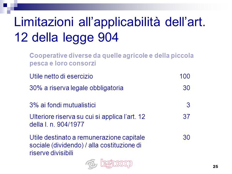 25 Limitazioni allapplicabilità dellart. 12 della legge 904 30Utile destinato a remunerazione capitale sociale (dividendo) / alla costituzione di rise