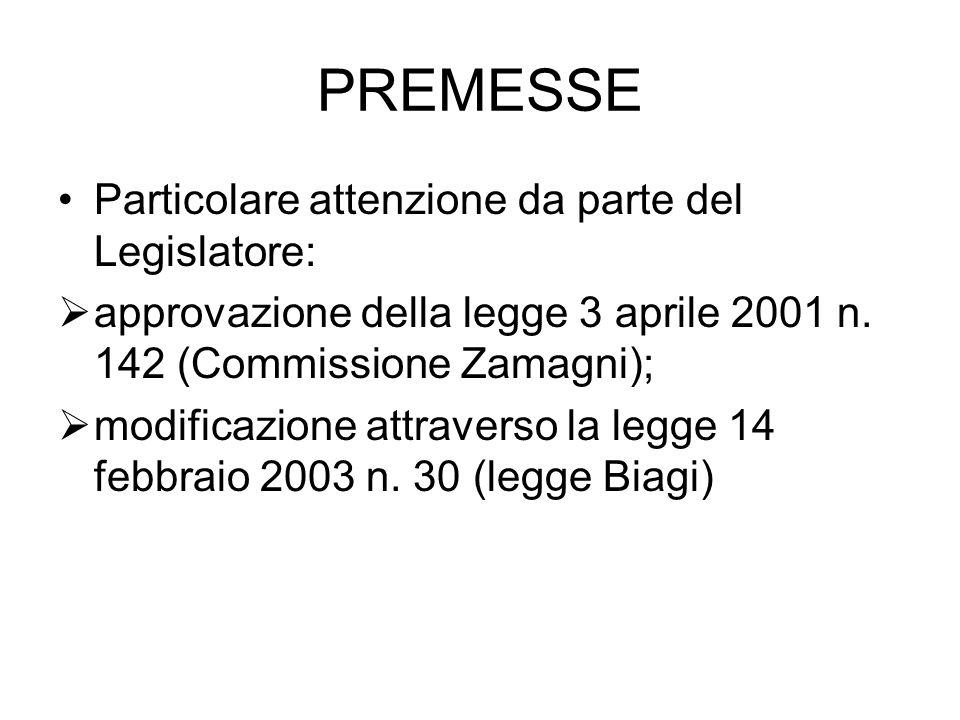 PREMESSE Particolare attenzione da parte del Legislatore: approvazione della legge 3 aprile 2001 n. 142 (Commissione Zamagni); modificazione attravers