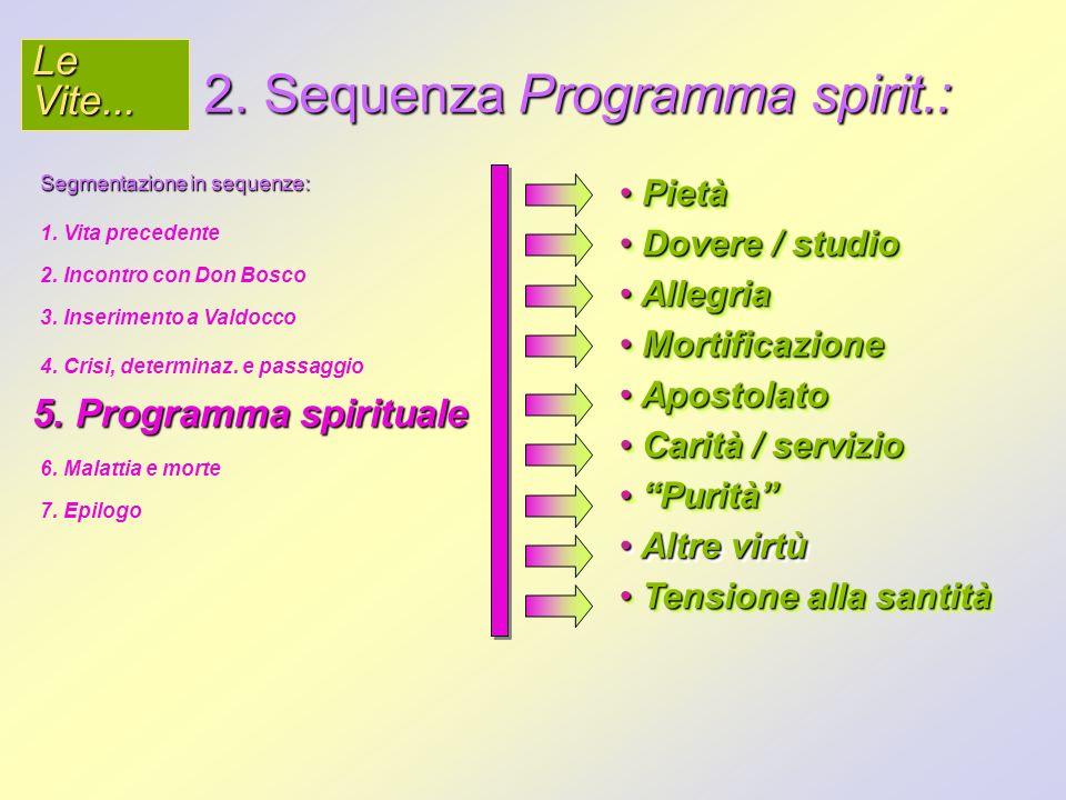 1. Vita precedente 2. Incontro con Don Bosco 3. Inserimento a Valdocco 4. Crisi, determinaz. e passaggio 5. Programma spirituale 6. Malattia e morte 7