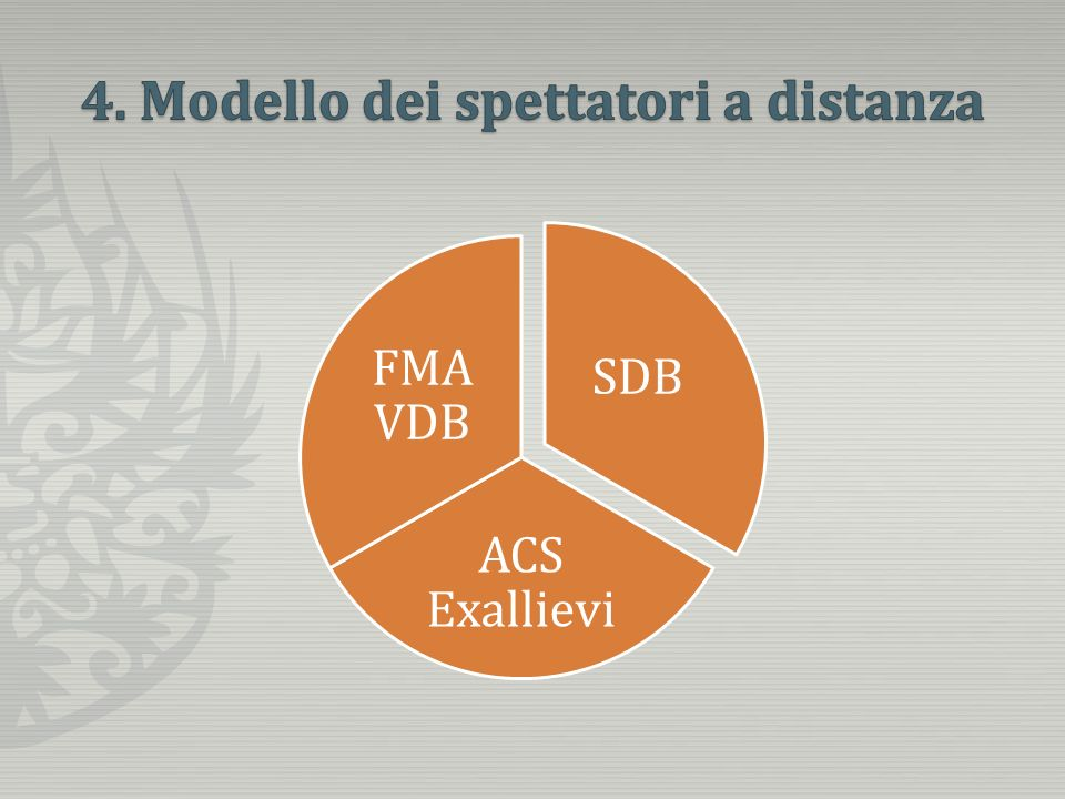 SDB ACS Exallievi FMA VDB