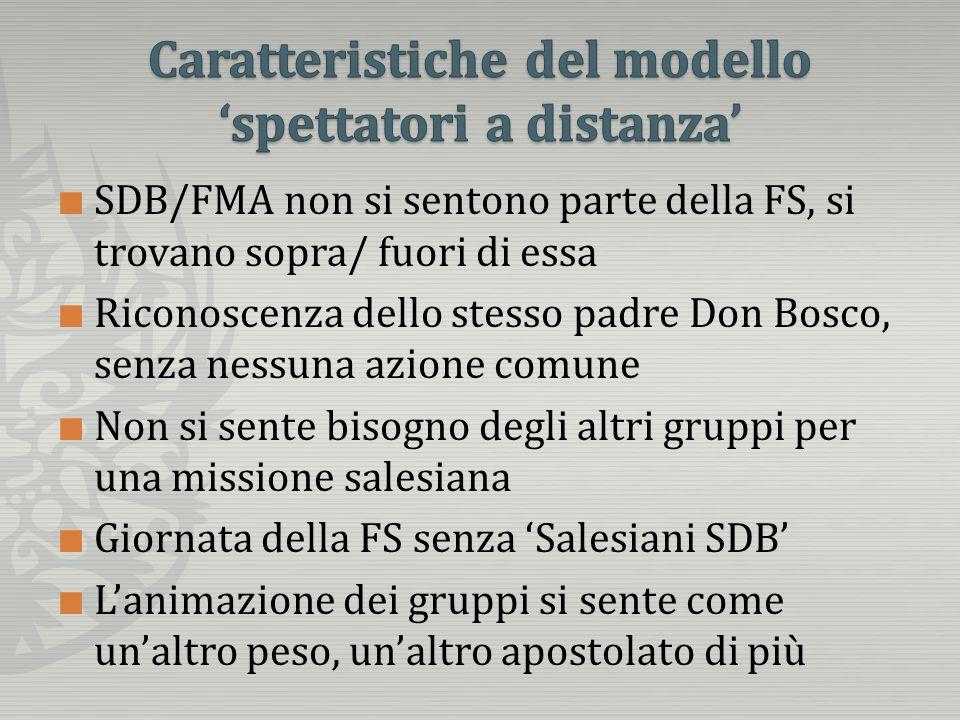 SDB/FMA non si sentono parte della FS, si trovano sopra/ fuori di essa Riconoscenza dello stesso padre Don Bosco, senza nessuna azione comune Non si s