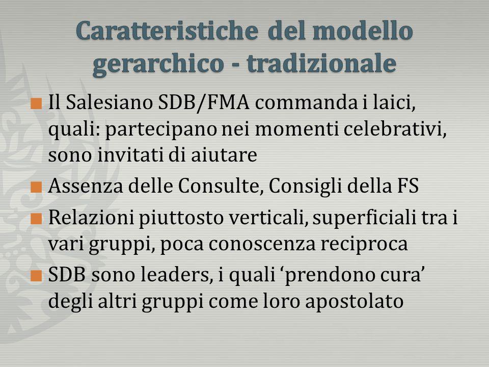 Il Salesiano SDB/FMA commanda i laici, quali: partecipano nei momenti celebrativi, sono invitati di aiutare Assenza delle Consulte, Consigli della FS