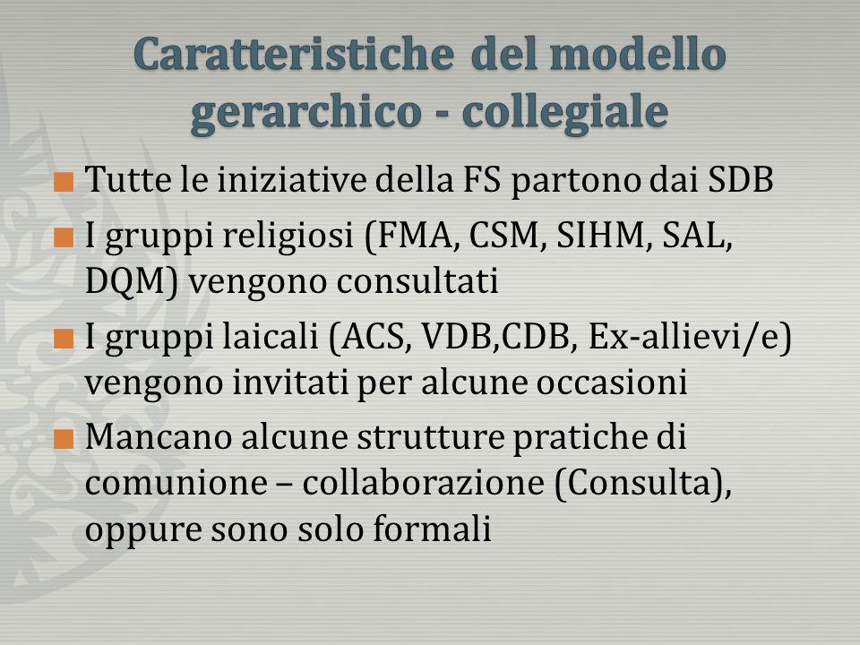 Tutte le iniziative della FS partono dai SDB I gruppi religiosi (FMA, CSM, SIHM, SAL, DQM) vengono consultati I gruppi laicali (ACS, VDB,CDB, Ex-allievi/e) vengono invitati per alcune occasioni Mancano alcune strutture pratiche di comunione – collaborazione (Consulta), oppure sono solo formali