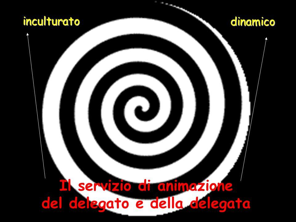 Il servizio di animazione del delegato e della delegata dinamico inculturato