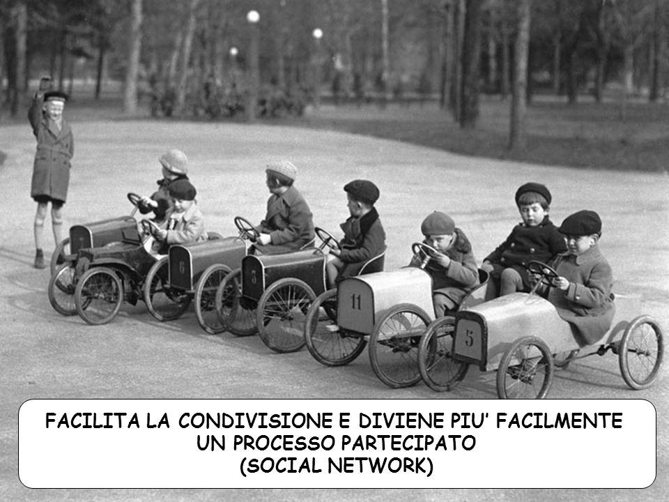 FACILITA LA CONDIVISIONE E DIVIENE PIU FACILMENTE UN PROCESSO PARTECIPATO (SOCIAL NETWORK)