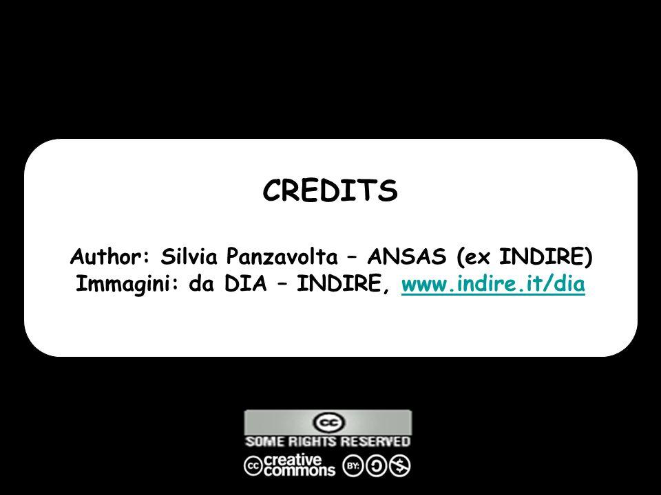 CREDITS Author: Silvia Panzavolta – ANSAS (ex INDIRE) Immagini: da DIA – INDIRE, www.indire.it/diawww.indire.it/dia