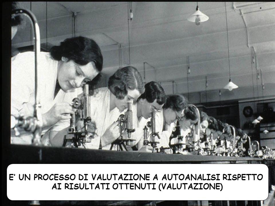 E UN PROCESSO DI VALUTAZIONE A AUTOANALISI RISPETTO AI RISULTATI OTTENUTI (VALUTAZIONE)