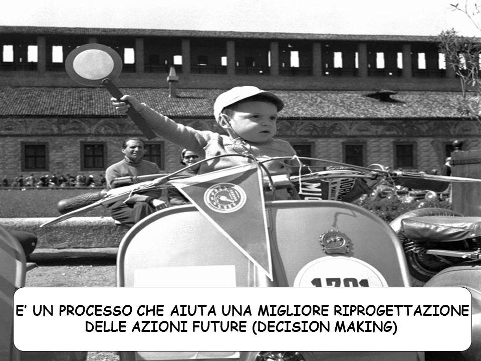E UN PROCESSO CHE AIUTA UNA MIGLIORE RIPROGETTAZIONE DELLE AZIONI FUTURE (DECISION MAKING)