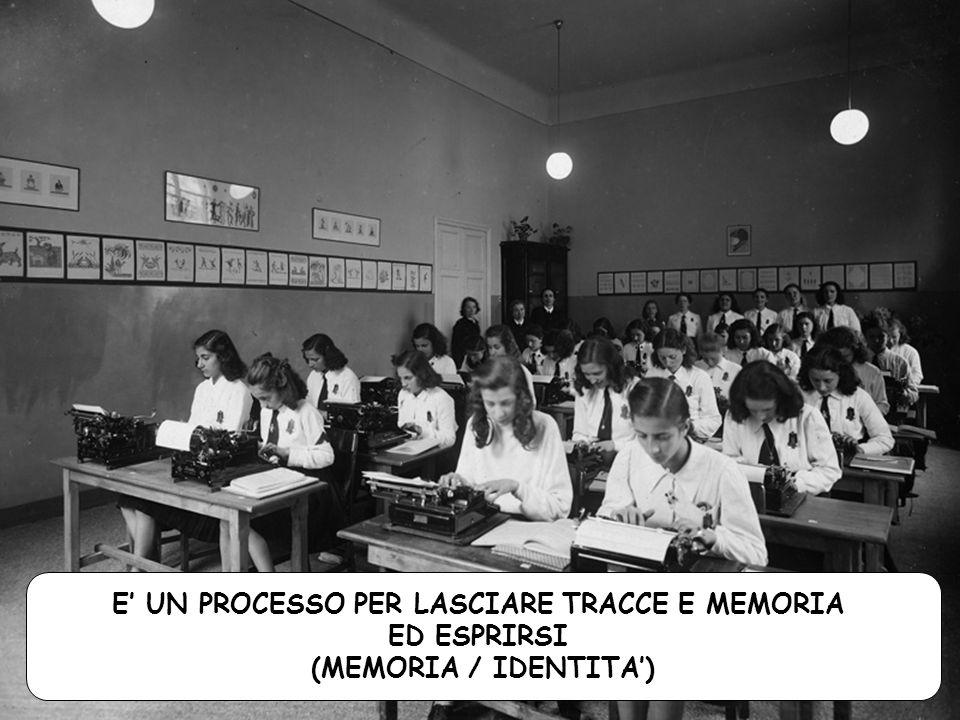 E UN PROCESSO PER LASCIARE TRACCE E MEMORIA ED ESPRIRSI (MEMORIA / IDENTITA)
