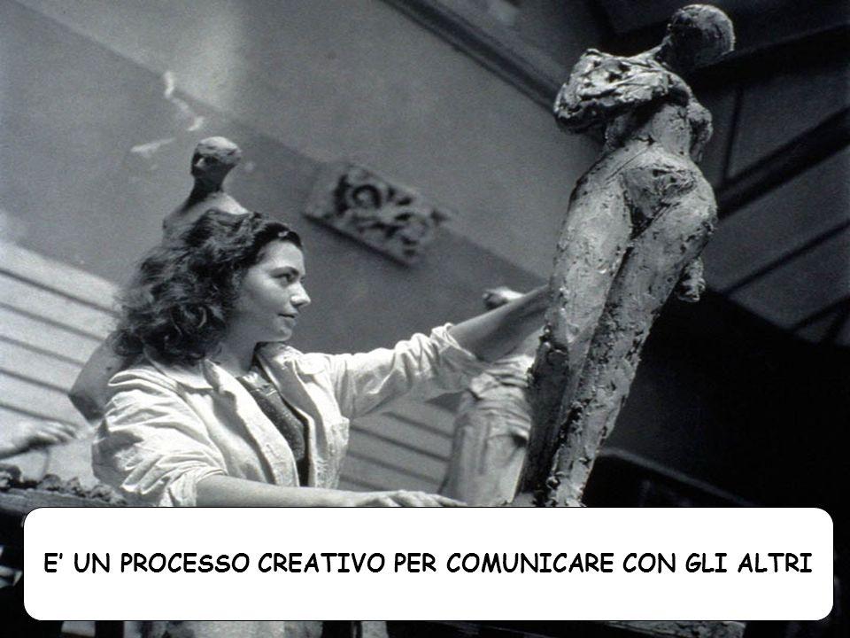 E UN PROCESSO CREATIVO PER COMUNICARE CON GLI ALTRI