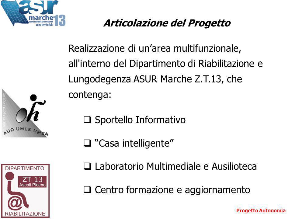 Articolazione del Progetto Realizzazione di unarea multifunzionale, all'interno del Dipartimento di Riabilitazione e Lungodegenza ASUR Marche Z.T.13,