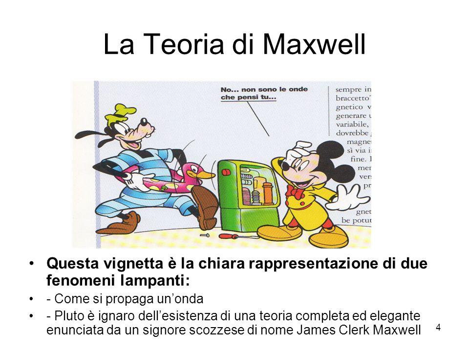 15 Maxwell provò a calcolare la velocità di propagazione delle onde elettromagnetiche e saccorse che era pari a quella della luce: dunque la luce stessa è unonda elettromagnetica